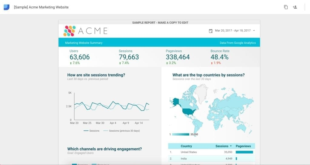 Dashboard Google Data Studio