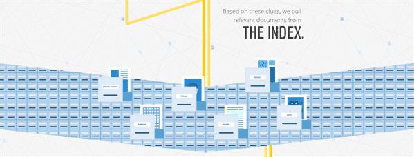 Seconde étape du moteur de recherche : l'indexation des contenus
