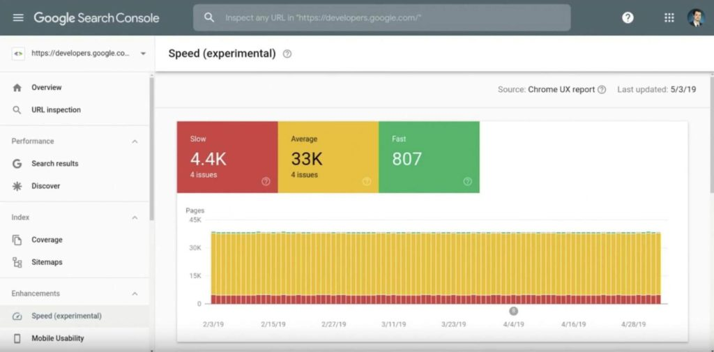 update speed report google search console 2019